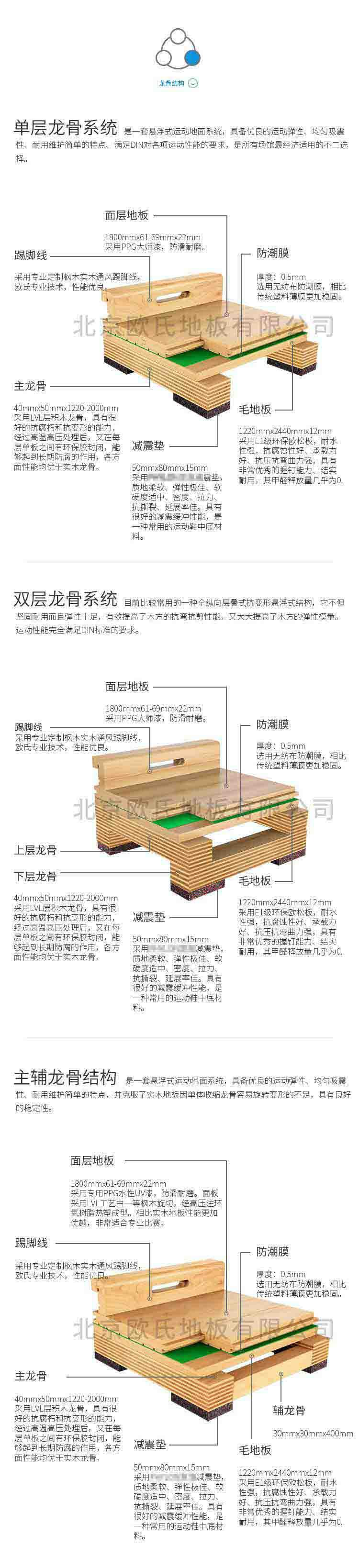 国内专业体育运动木地板厂家_篮球木地板品牌首选
